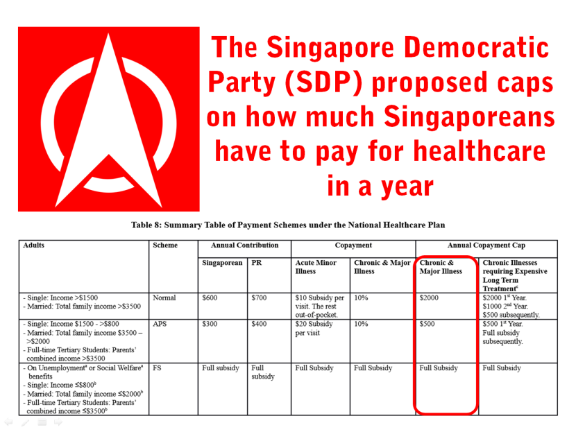 Source: The SDP National Healthcare Plan – Caring for All Singaporeans