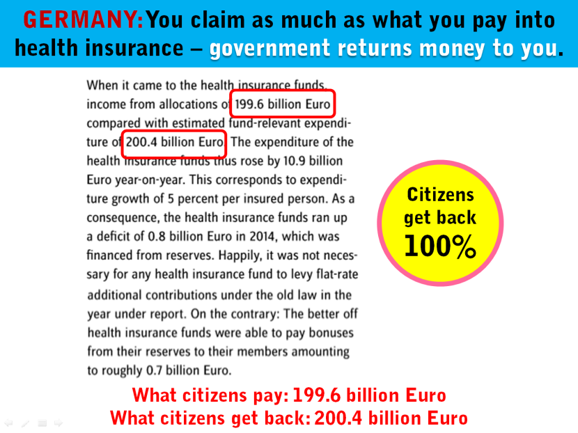 Source: GKV-Spitzenverband – Statutory health insurance Annual Report 2014