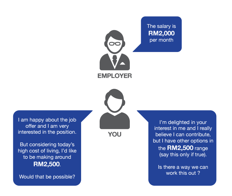 Malaysia cost of living woes linked to salary stagnation the typical stopboris Choice Image