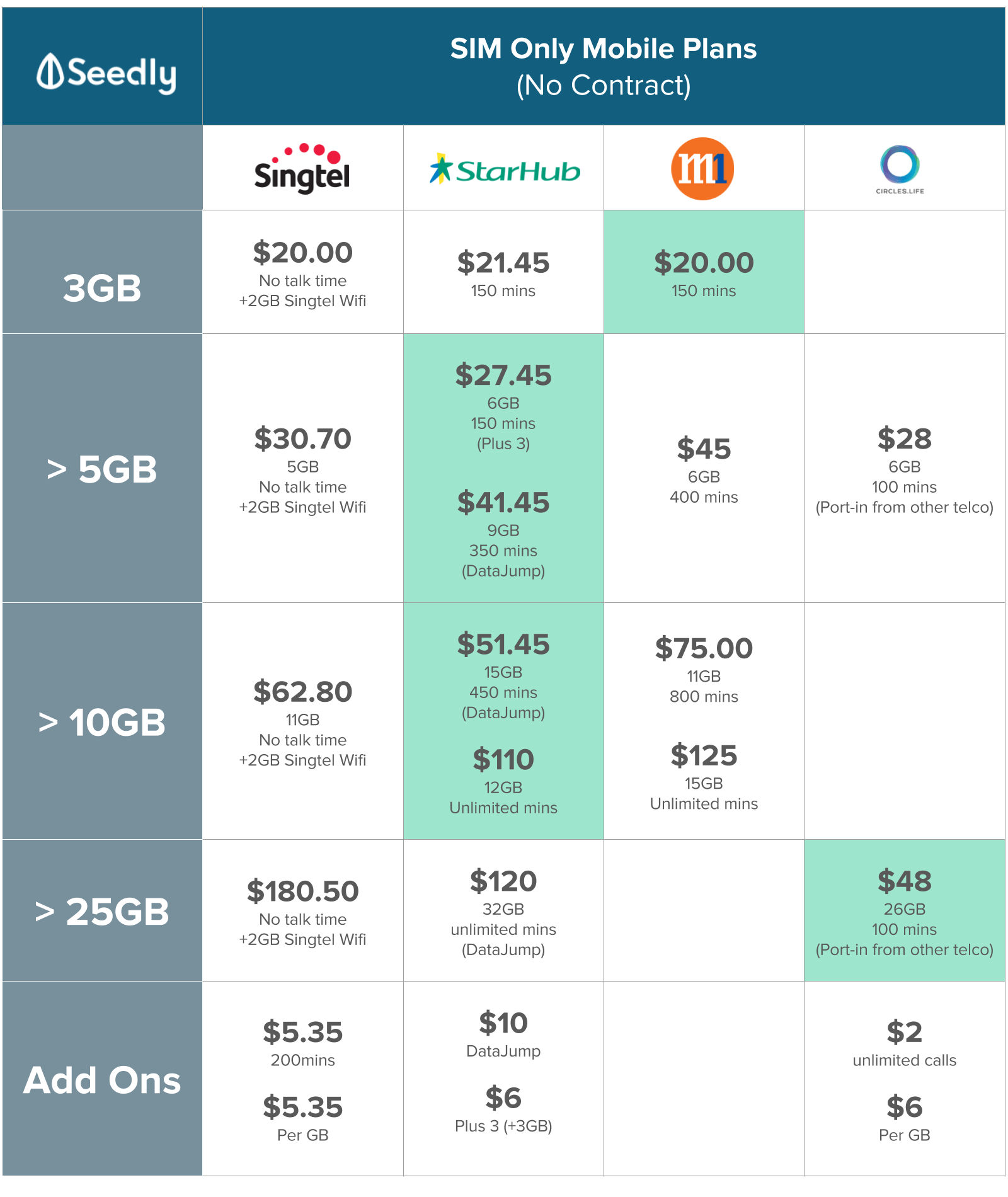 SGinvestors.io ~ Where SG Investors Share