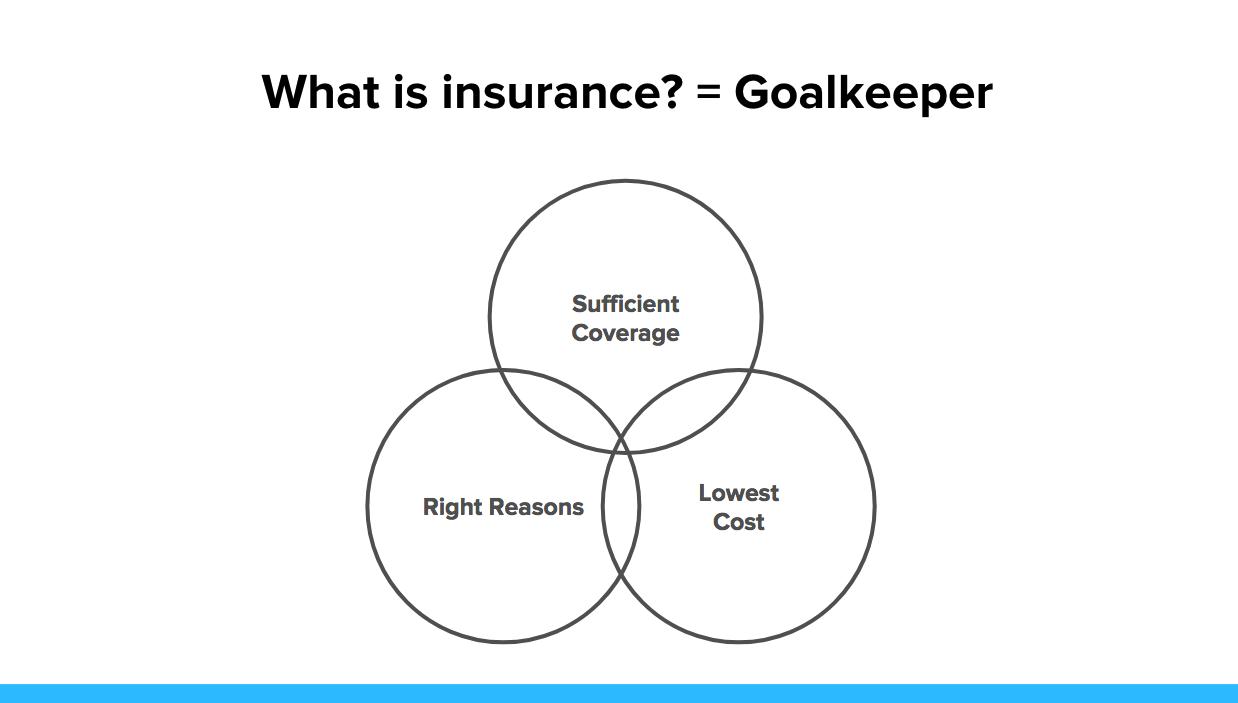 Insurance Singapore