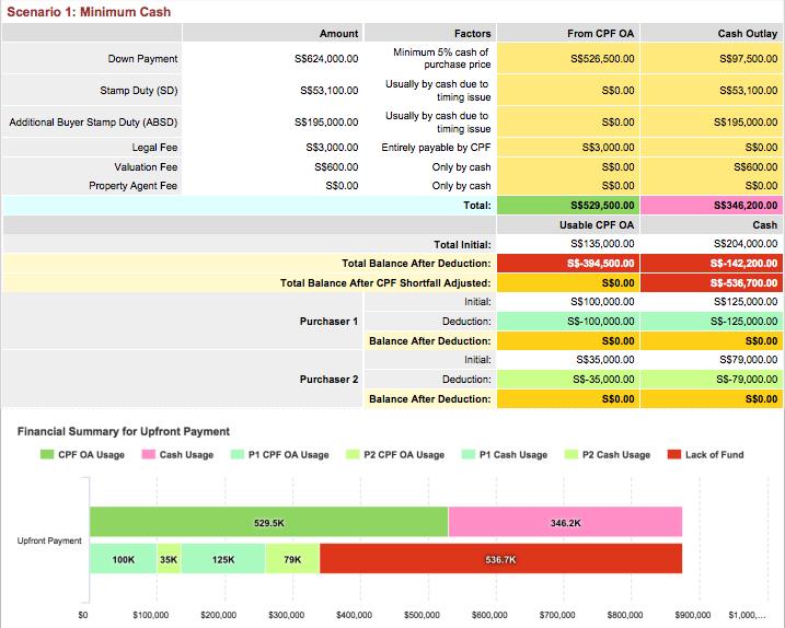 Home-loan-report-property-buyer-report