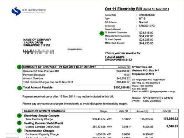 Los Angeles City Tax Number